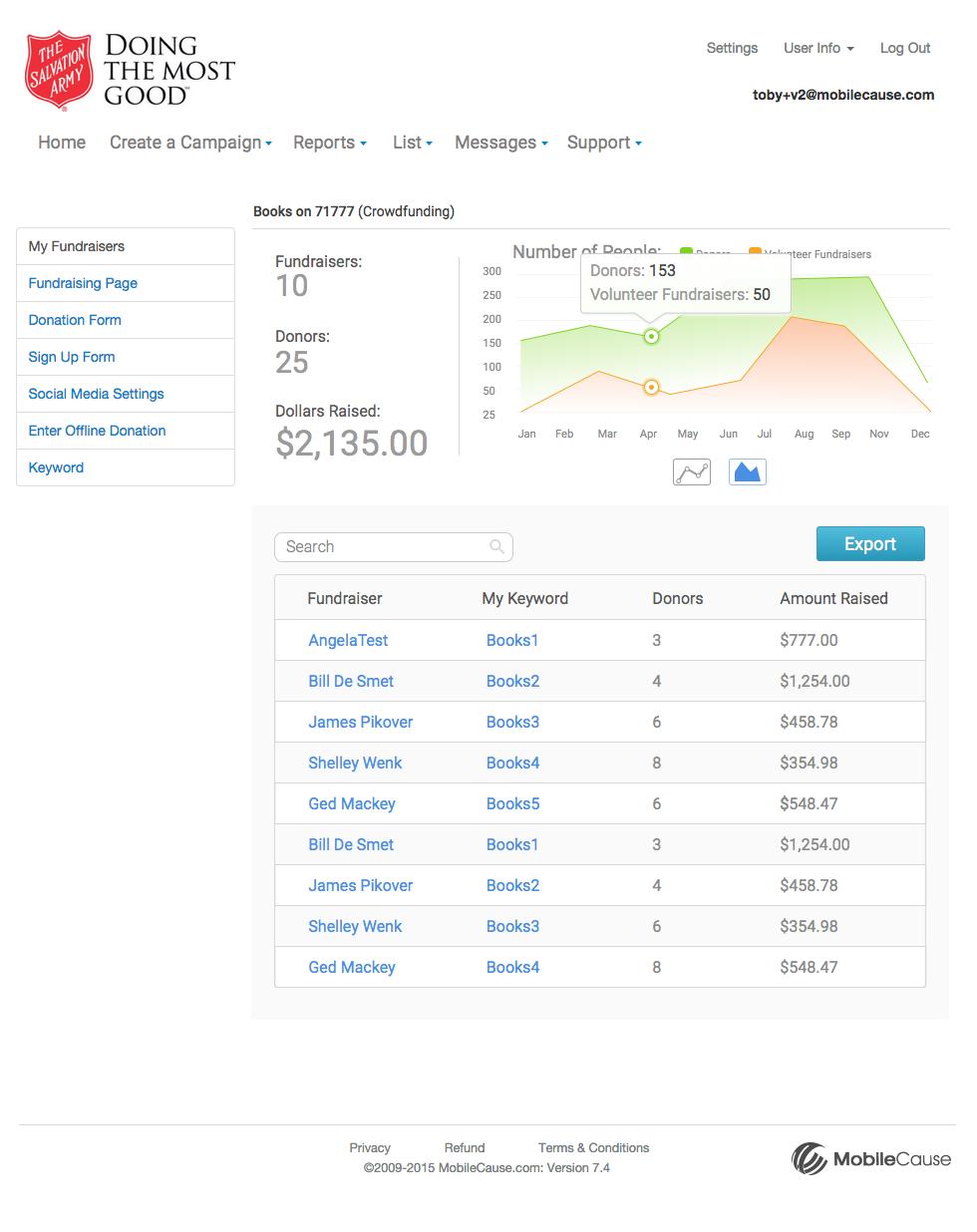 SaaS Platform Dashboard (fundraising)